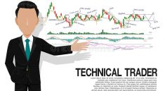 Technical trader