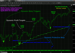 quantitative trading strategies