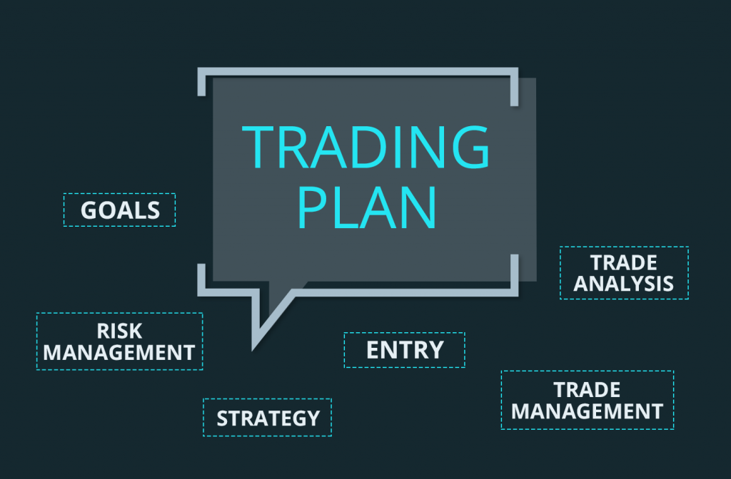Trading Planning