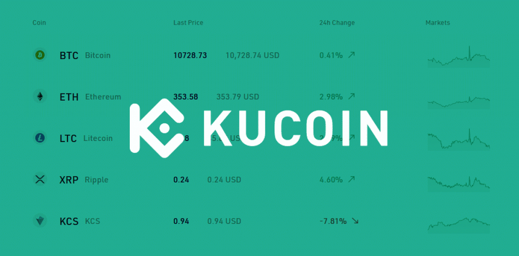 What-is-KuCoin
