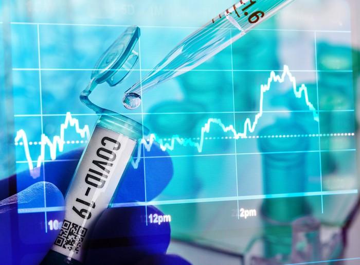 top biotech-stocks